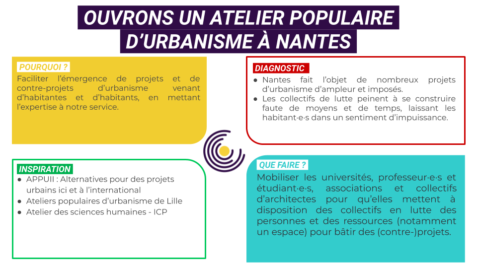 Atelier Populaire d'urbanisme